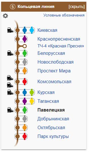 Как доехать до вокзала Павелецкий